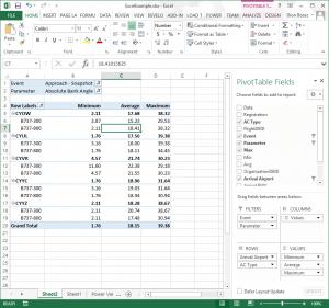 Excel PowerPivot